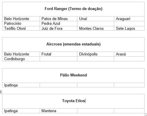 content tabela3 viaturas - Região: Polícia Civil recebe novas viaturas